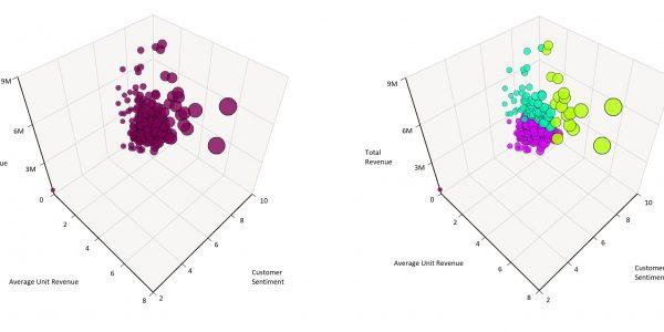 Cluster Analysis